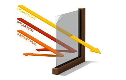 How Does Architectural Window Film Work? - Sundown Window Tinting